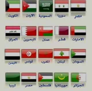* نرحب بالبلاد العربية والاجنبية وسيلة الاتصال والاستفسار عن العقارات والتسويق العقاري