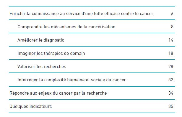 Cancer (Focus) Cancer10