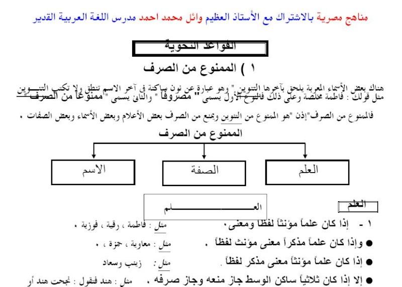 حصريا نحو للصف الاول الثانوى الترم الثانى - الاستاذ وائل محمد احمد 115