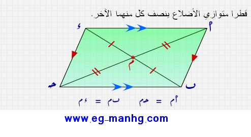 حصريا درس متوازي الأضلاع وخواصه بالصور التوضيحية للصف الاول الاعدادى الترم الثانى 612