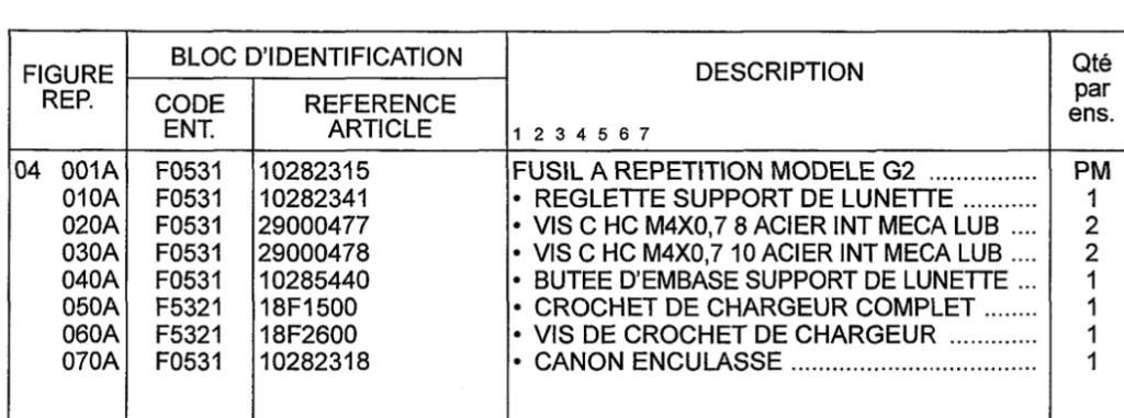 FRG2 - Page 7 Nom_g211