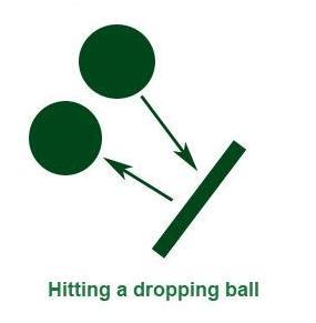 Colpire la palla mentre sale Ball_d10