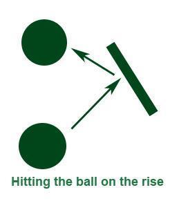 Colpire la palla mentre sale Ball_r10