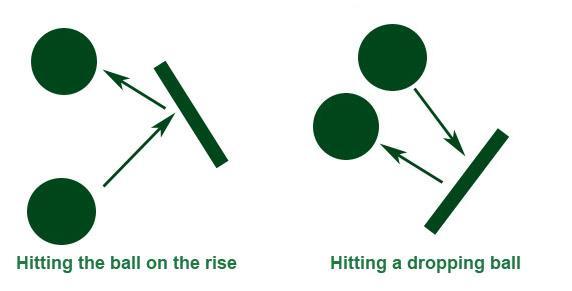 Colpire la palla mentre sale Ball_r11
