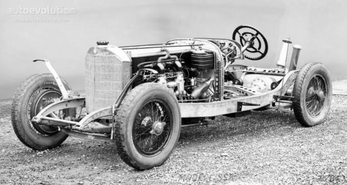 Mercedes SS SSK & SSKL (W06) 1928-1934 1674_m13