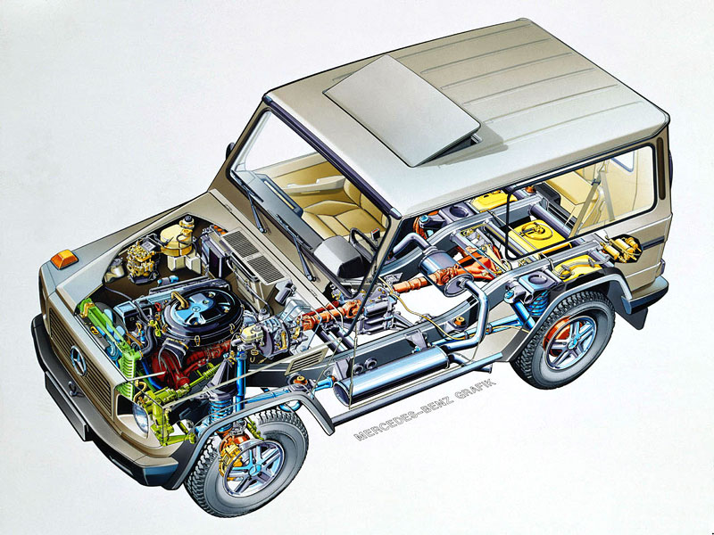 [Essai] Le Mercedes-Benz G 320 CDI 1971_011
