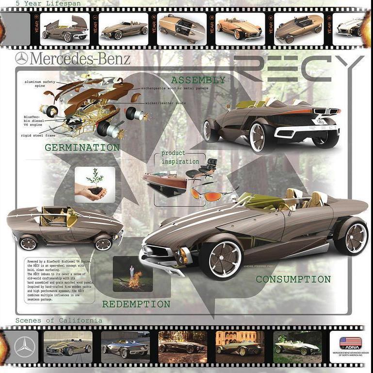 Mercedes Benz Recy 2006 7db14810