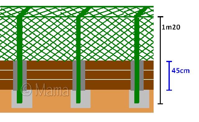 Réfection des enclos 2011: bois WPC - Page 2 Bordur10