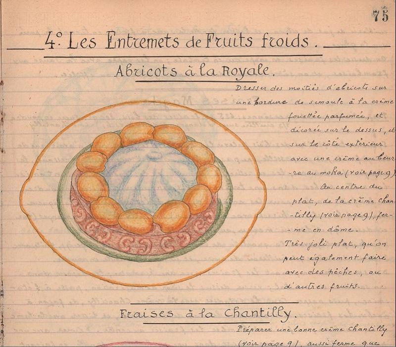 Les Cahiers de Cuisine du Général Strohl Strohl16