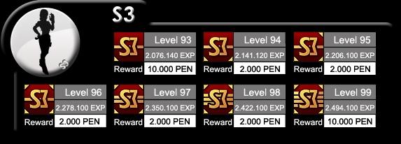 Tutoriel S4 - Systeme de Level S5_510