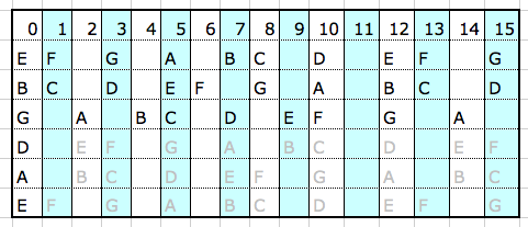 3. Basic Chords Pictur14