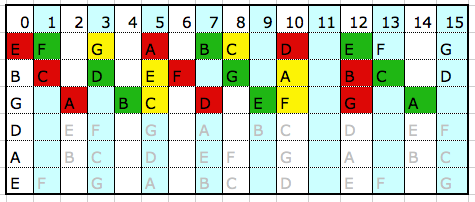 3. Basic Chords Pictur15