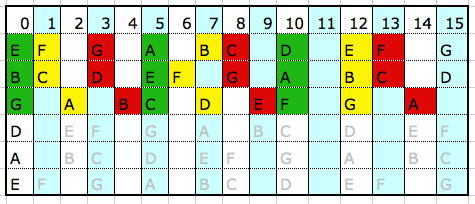 3. Basic Chords Pictur16