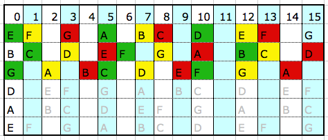 3. Basic Chords Pictur17