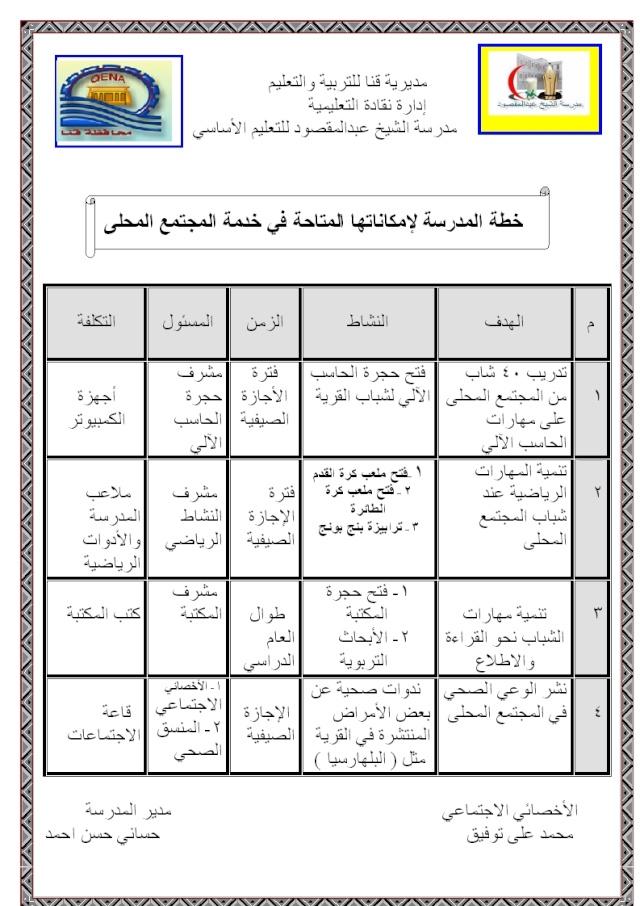 خطة المدرسة لخدمة المجتمع المدرسي 2010م Uousou12