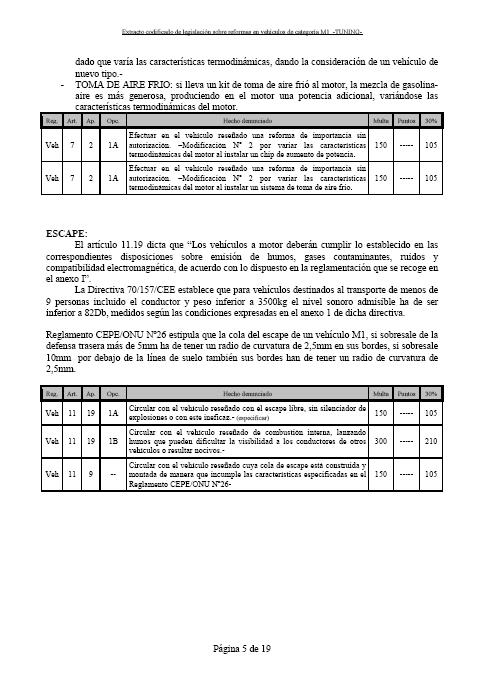 LEGISLACIÓN ESPAÑA REFORMA VEHICULO M1 Tuning14