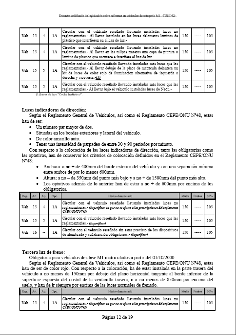 LEGISLACIÓN ESPAÑA REFORMA VEHICULO M1 Tuning22