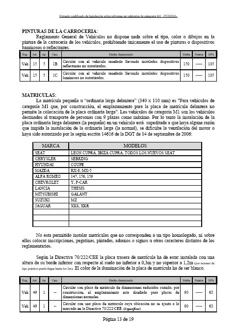 LEGISLACIÓN ESPAÑA REFORMA VEHICULO M1 Tuning23