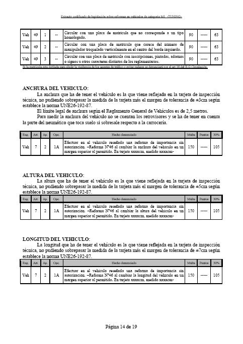 LEGISLACIÓN ESPAÑA REFORMA VEHICULO M1 Tuning24