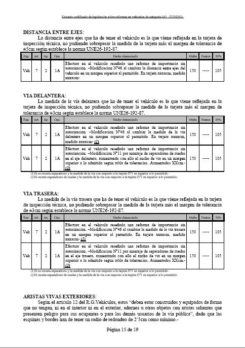 LEGISLACIÓN ESPAÑA REFORMA VEHICULO M1 Tuning25
