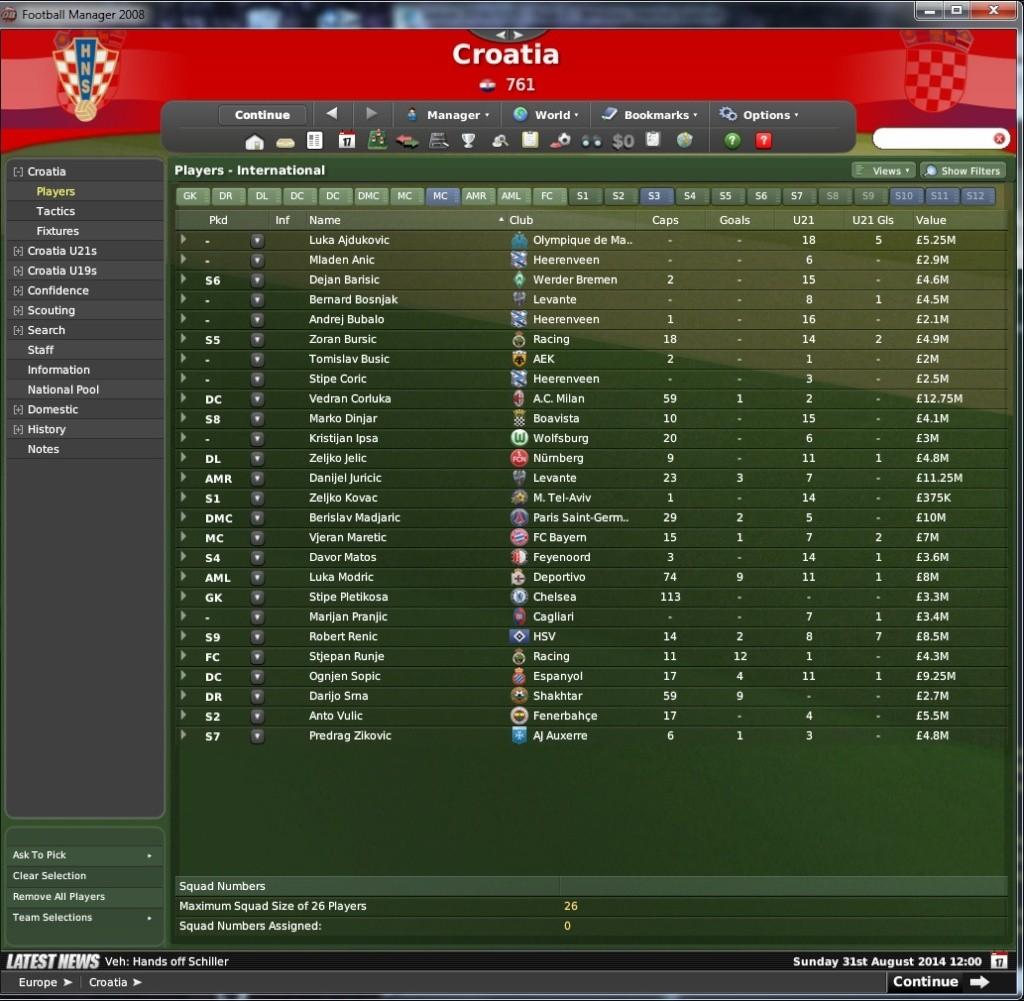 Season 2014/2015! Croati10