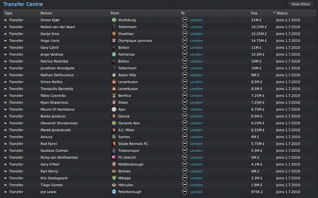 Football Manager 2011: van helsing's newest legacy Season10