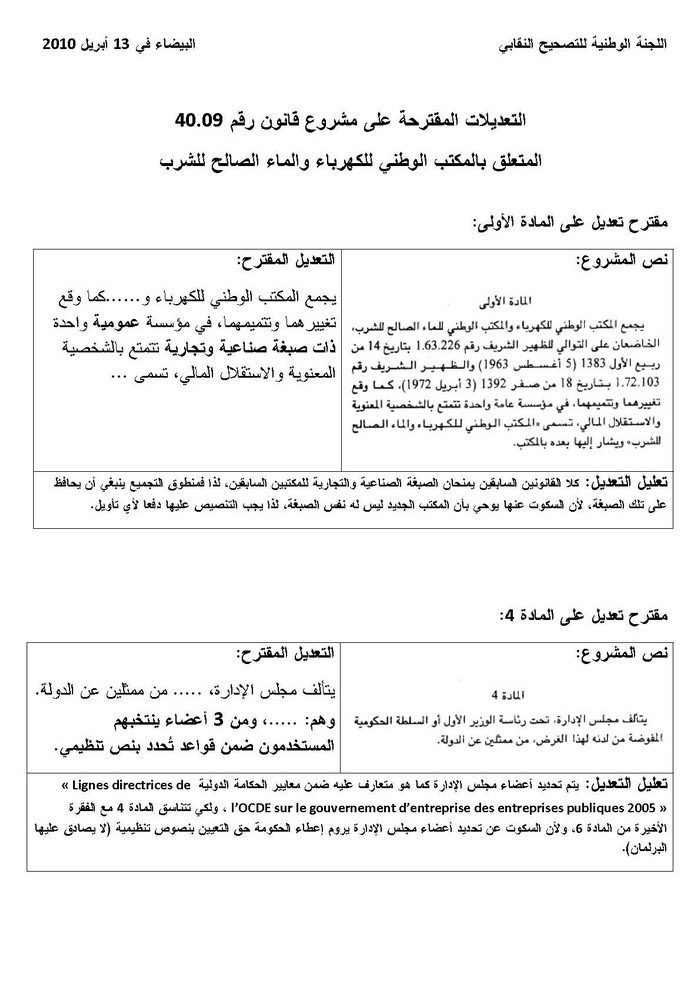 Communiqué N°2 du Comité de Redressement Syndical Modifi10