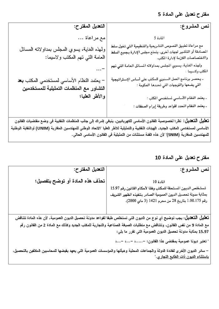 Communiqué N°2 du Comité de Redressement Syndical Modifi11