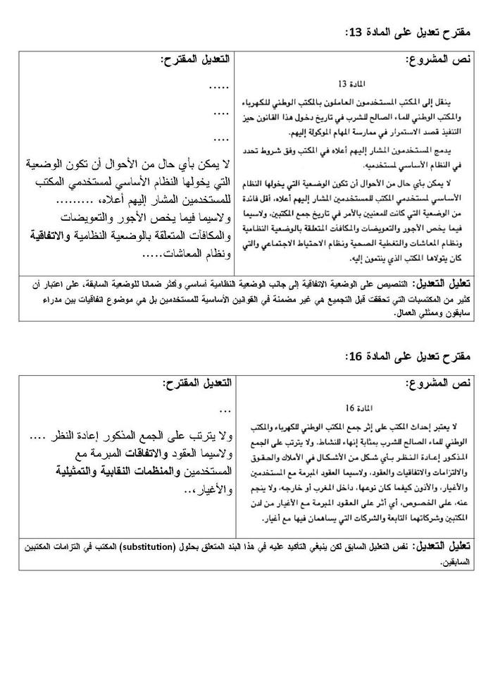 Communiqué N°2 du Comité de Redressement Syndical Modifi12