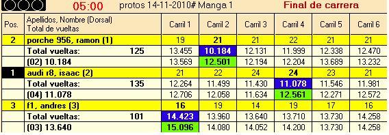 """5ª PUEBA DE LA SCX SERIES/ 5º PRUEBA PROTOS """"AVILA SLOT CLUB ARCO ESTUDIO DE COCINAS"""" 14-11-2010 Protos10"""