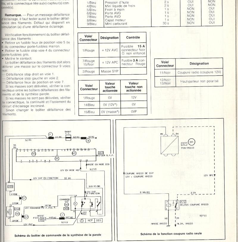 synthese de parole et chaine hifi r25 v6 ph 1 Numari29