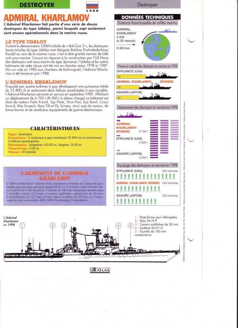 Russian Navy - Marine Russe - Page 7 Scan1067