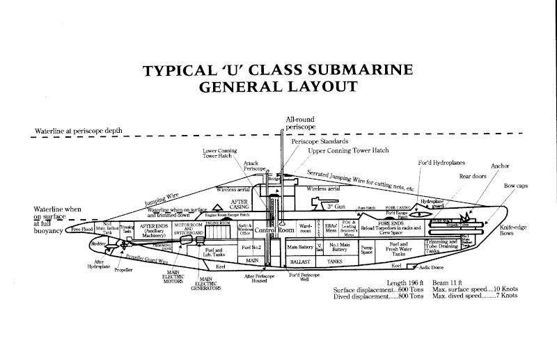 U uPVC class Dave_110