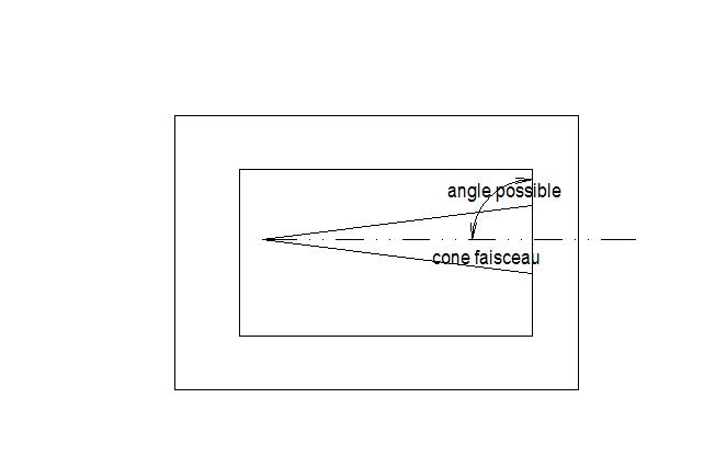 Spectre de photons diffusés issus d'un accélérateur médical de 18 MeV Sans_t10