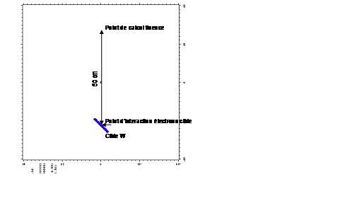 spectre de générateurs X : Simulation de différents spectres de freinages produits  par des électrons Sans_t11