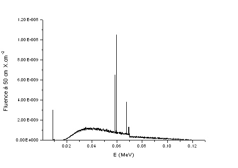 Relation entre la haute tension et l'énergie des rayonnements X - Page 2 Spectr12