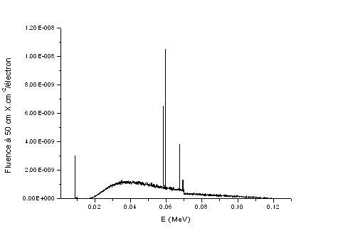 Relation entre la haute tension et l'énergie des rayonnements X - Page 2 Spectr14