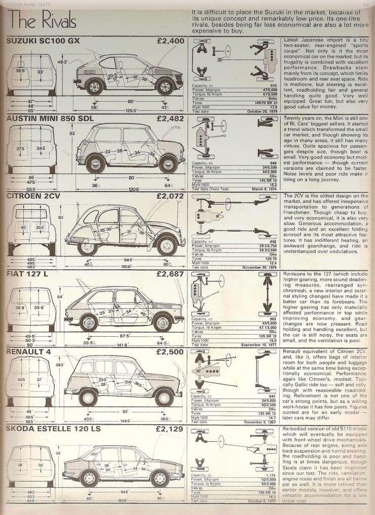 Suzuki Fronte coupé Rivals10