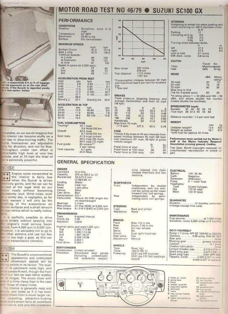 Suzuki Fronte coupé - Page 2 Suzpag13