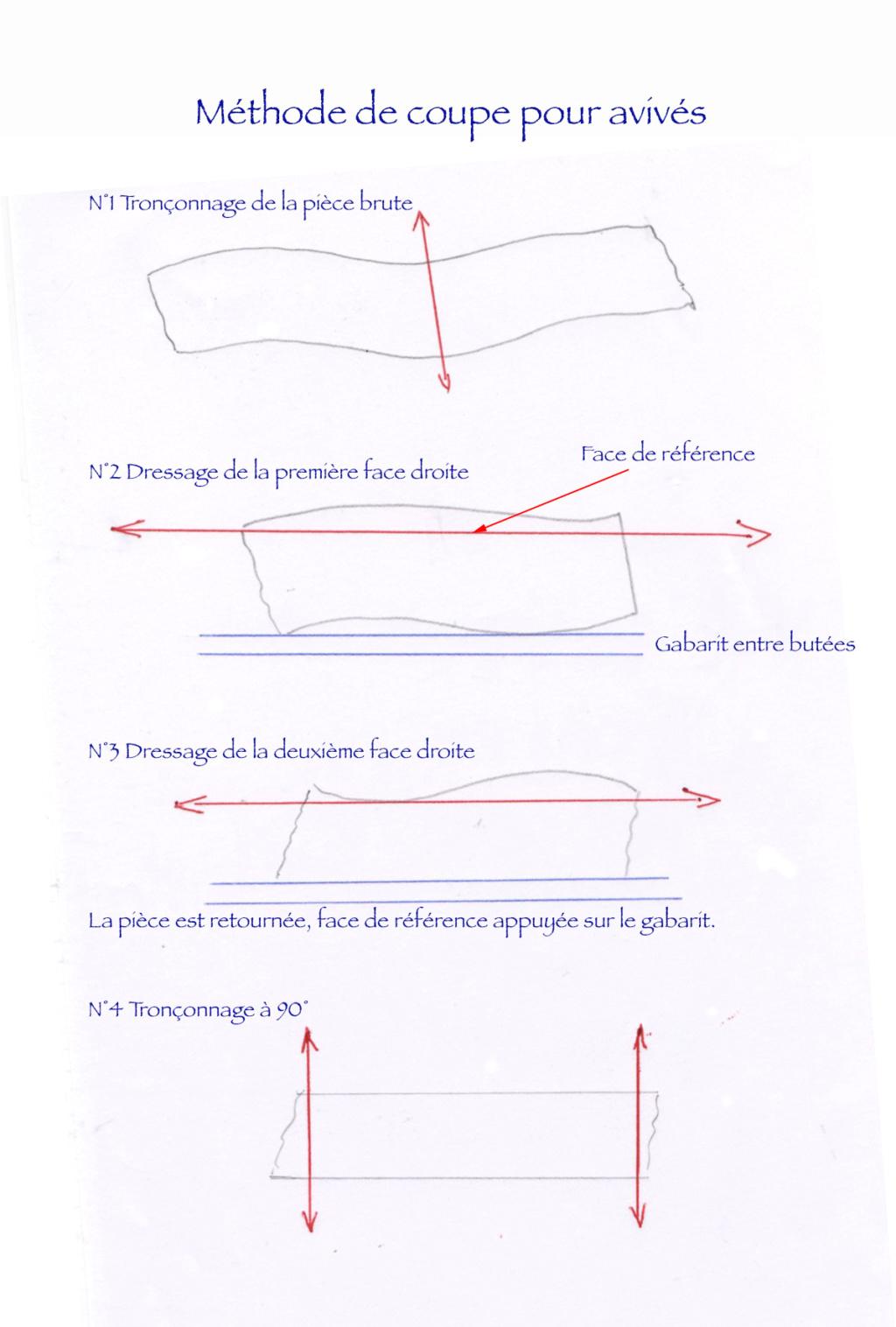 [Fabrication en série] Des ruches en pagaille - Page 2 Mzotho10