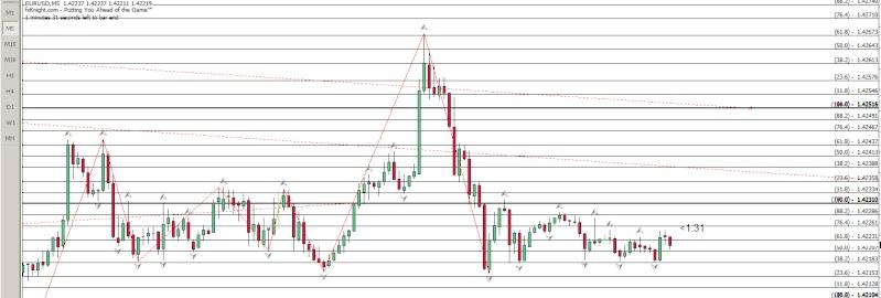 EUR/USD (GENERAL) - Page 7 5min10