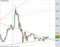 EUR/USD (GENERAL) - Page 7 5min12