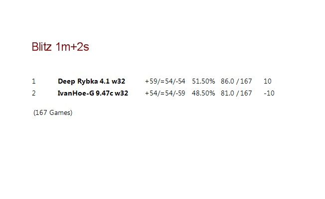 New; IvanHoe-G 9.47c w32 Final_10