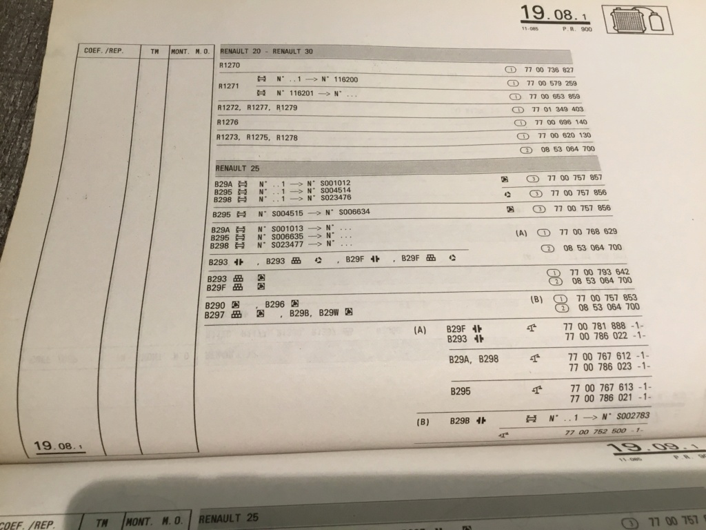 Références radiateur moteur r25 tous types 4c0b3b10