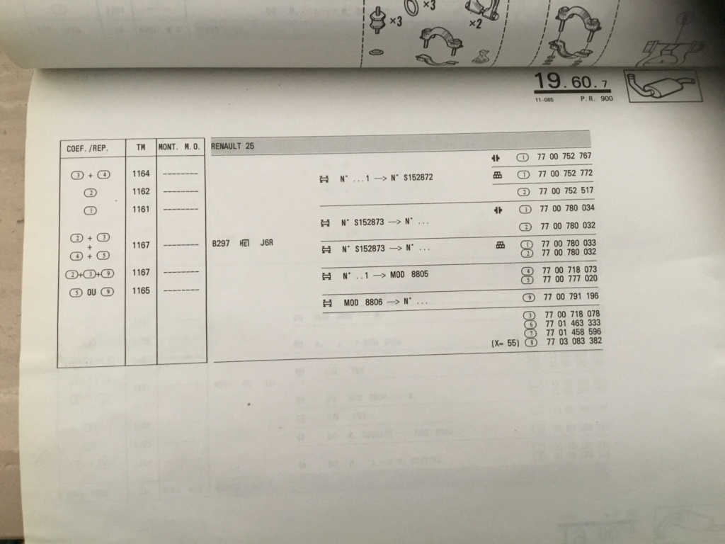 Références échappements r25 tous types (PR 900) 7c643910