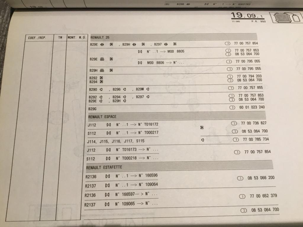 Références radiateur moteur r25 tous types 8034b410