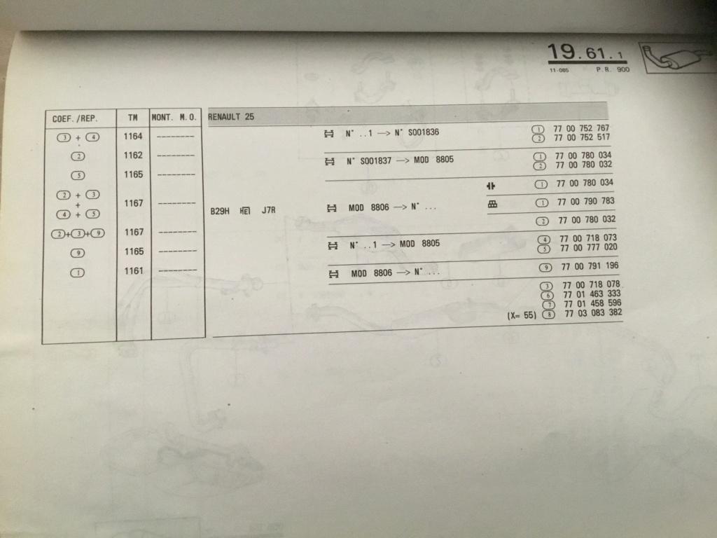 Références échappements r25 tous types (PR 900) 8fe7a510