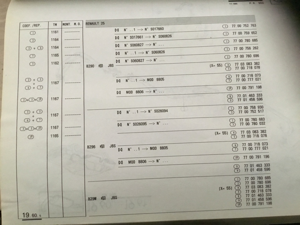 Références échappements r25 tous types (PR 900) 9497ef10