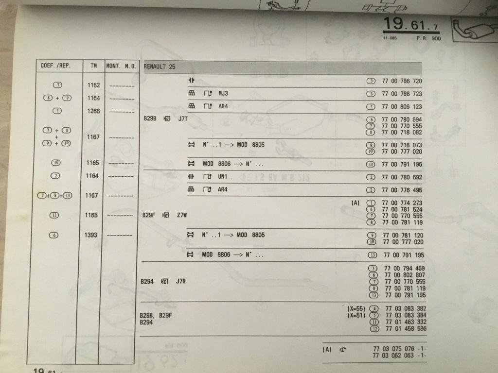 Références échappements r25 tous types (PR 900) A5519910