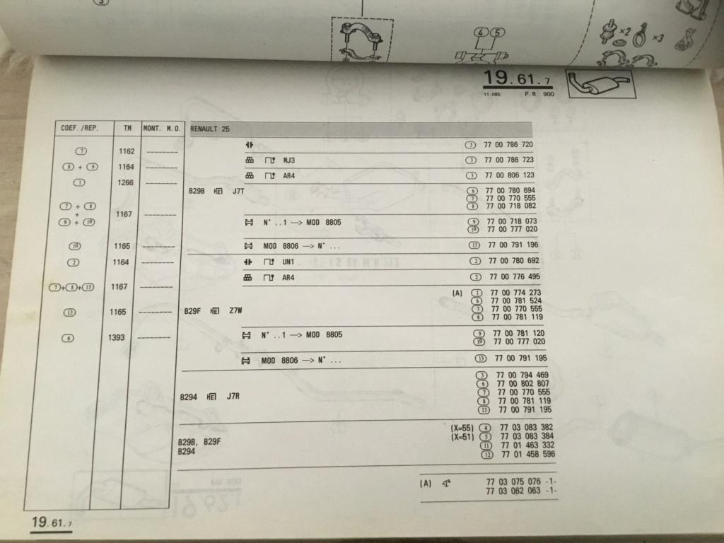 Références échappements r25 tous types (PR 900) B9a67910